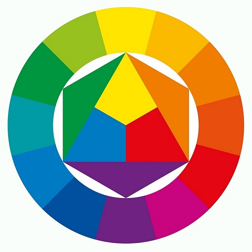 Colour Wheel Explained - Neutrino Burst